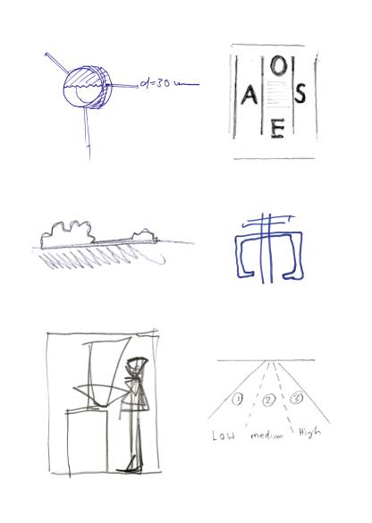Sitterwerk - Museum für Zeichnung Monika Bartholomé